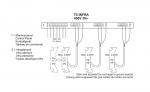 Unités de contrôle pour sauna infrarouge Unités de contrôle pour sauna infrarouge UNITÉ DE COMMANDE TYLÖ TS INFRA TYLÖ TS INFRA