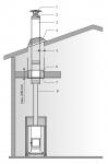 Sauna chimney for woodburners HARVIA CHIMNEY SET WHP 1500 BLACK